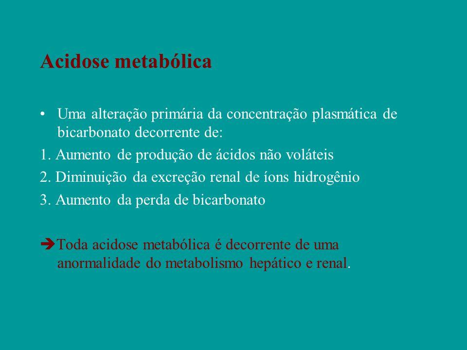 Acidose metabólica Uma alteração primária da concentração plasmática de bicarbonato decorrente de: 1. Aumento de produção de ácidos não voláteis 2. Di