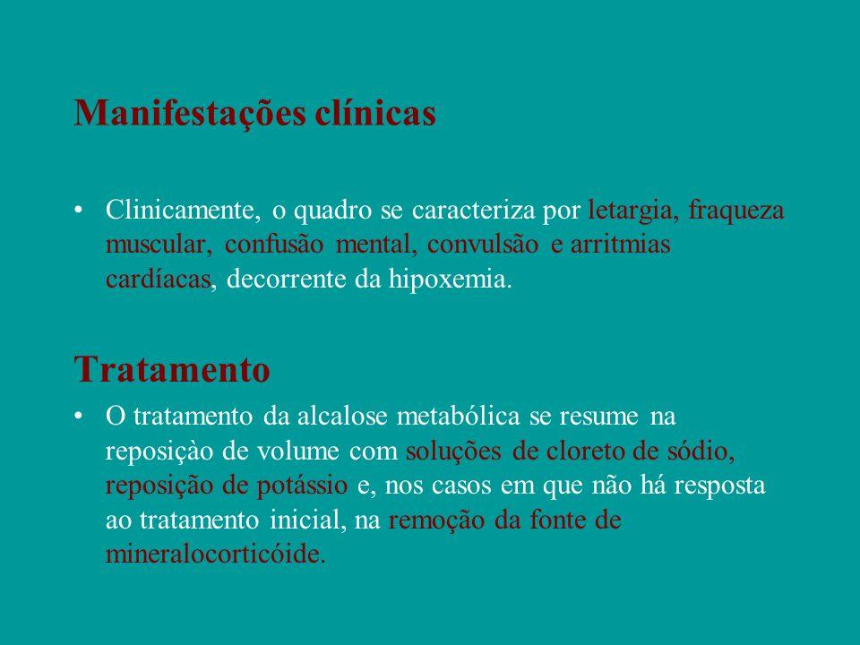 Manifestações clínicas Clinicamente, o quadro se caracteriza por letargia, fraqueza muscular, confusão mental, convulsão e arritmias cardíacas, decorr