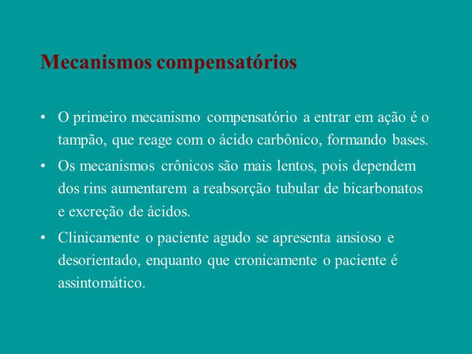 Mecanismos compensatórios O primeiro mecanismo compensatório a entrar em ação é o tampão, que reage com o ácido carbônico, formando bases. Os mecanism
