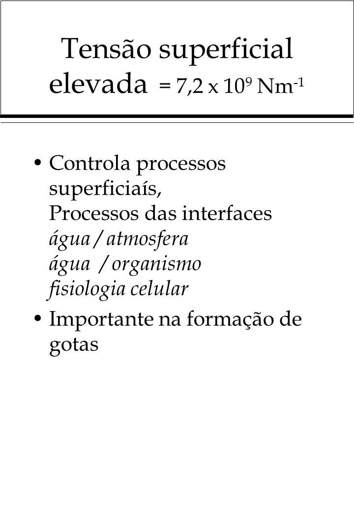 Tensão superficial elevada = 7,2 x 10 9 Nm -1 Controla processos superficiaís, Processos das interfaces água / atmosfera água / organismo fisiologia celular Importante na formação de gotas