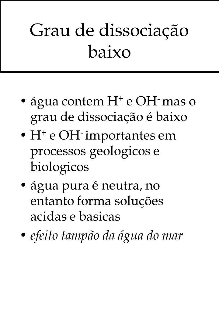 Grau de dissociação baixo água contem H + e OH - mas o grau de dissociação é baixo H + e OH - importantes em processos geologicos e biologicos água pura é neutra, no entanto forma soluções acidas e basicas efeito tampão da água do mar