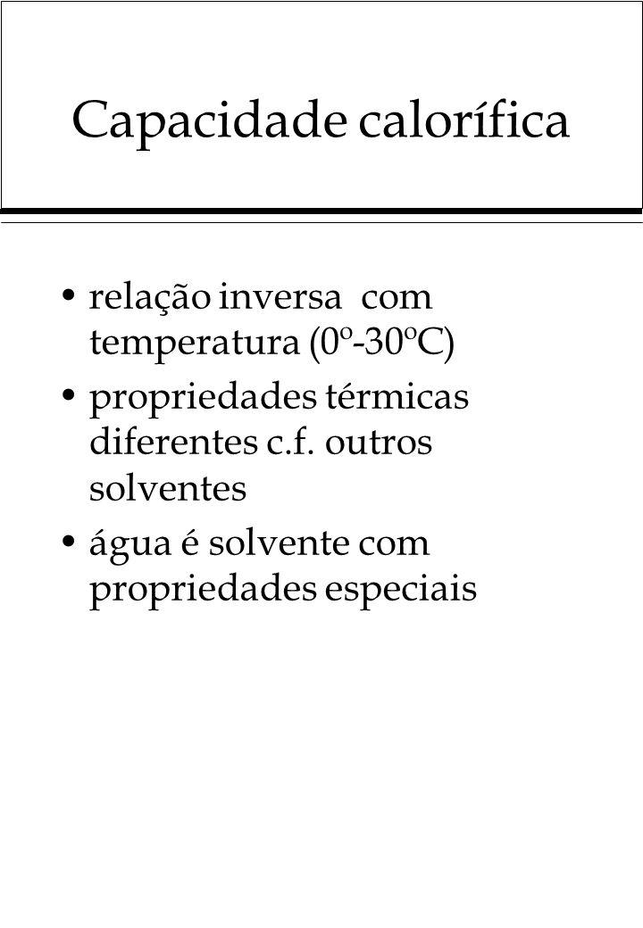 Capacidade calorífica relação inversa com temperatura (0º-30ºC) propriedades térmicas diferentes c.f. outros solventes água é solvente com propriedade