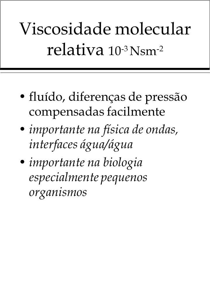 Viscosidade molecular relativa 10 -3 Nsm -2 fluído, diferenças de pressão compensadas facilmente importante na física de ondas, interfaces água/água importante na biologia especialmente pequenos organismos