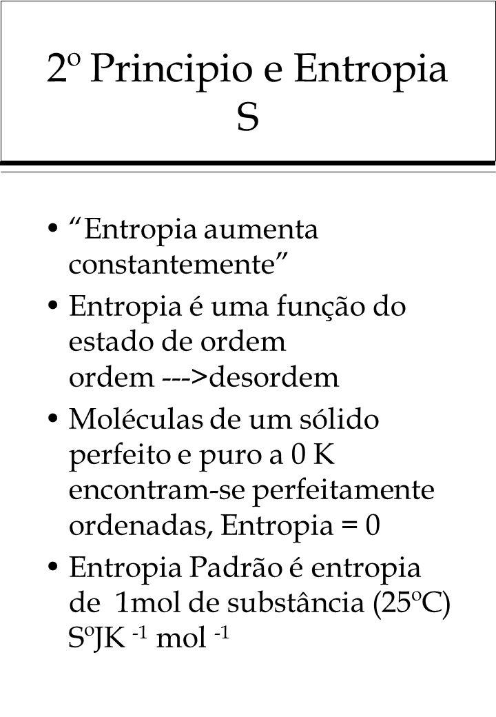 2º Principio e Entropia S Entropia aumenta constantemente Entropia é uma função do estado de ordem ordem --->desordem Moléculas de um sólido perfeito