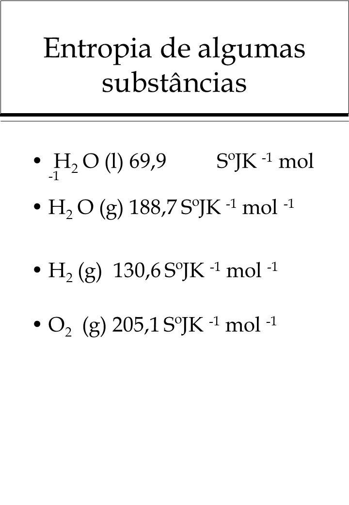 Entropia de algumas substâncias H 2 O (l) 69,9 SºJK -1 mol -1 H 2 O (g) 188,7 SºJK -1 mol -1 H 2 (g) 130,6 SºJK -1 mol -1 O 2 (g) 205,1 SºJK -1 mol -1