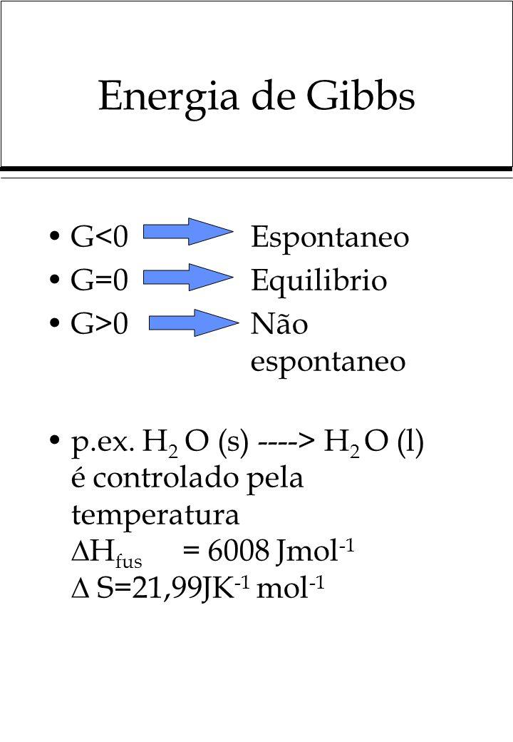 Energia de Gibbs G<0Espontaneo G=0Equilibrio G>0Não espontaneo p.ex. H 2 O (s) ----> H 2 O (l) é controlado pela temperatura H fus = 6008 Jmol -1 S=21