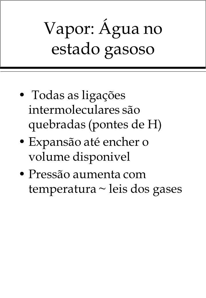 Vapor: Água no estado gasoso Todas as ligações intermoleculares são quebradas (pontes de H) Expansão até encher o volume disponivel Pressão aumenta com temperatura ~ leis dos gases