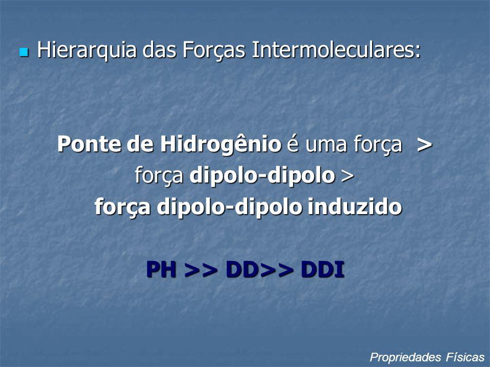 Hierarquia das Forças Intermoleculares: Hierarquia das Forças Intermoleculares: Ponte de Hidrogênio é uma força > força dipolo-dipolo > força dipolo-d