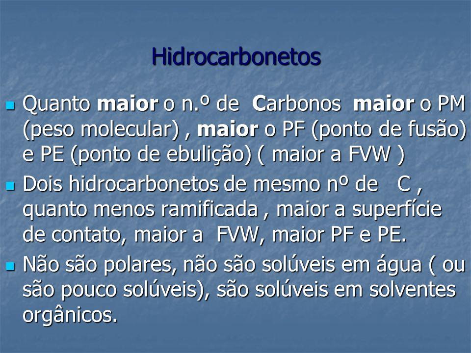 Hidrocarbonetos Quanto maior o n.º de Carbonos maior o PM (peso molecular), maior o PF (ponto de fusão) e PE (ponto de ebulição) ( maior a FVW ) Quant