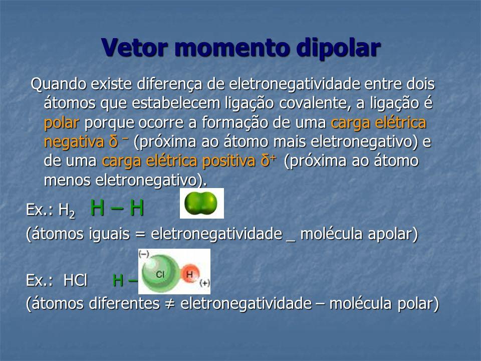 Vetor momento dipolar Quando existe diferença de eletronegatividade entre dois átomos que estabelecem ligação covalente, a ligação é polar porque ocor