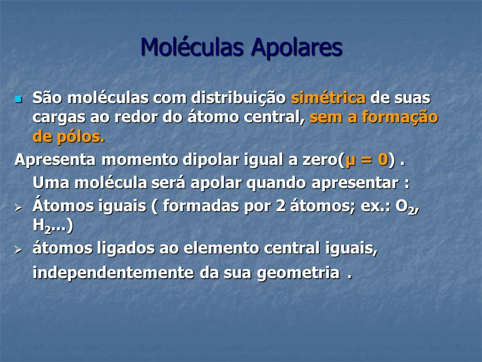 Moléculas Apolares São moléculas com distribuição simétrica de suas cargas ao redor do átomo central, sem a formação de pólos. São moléculas com distr