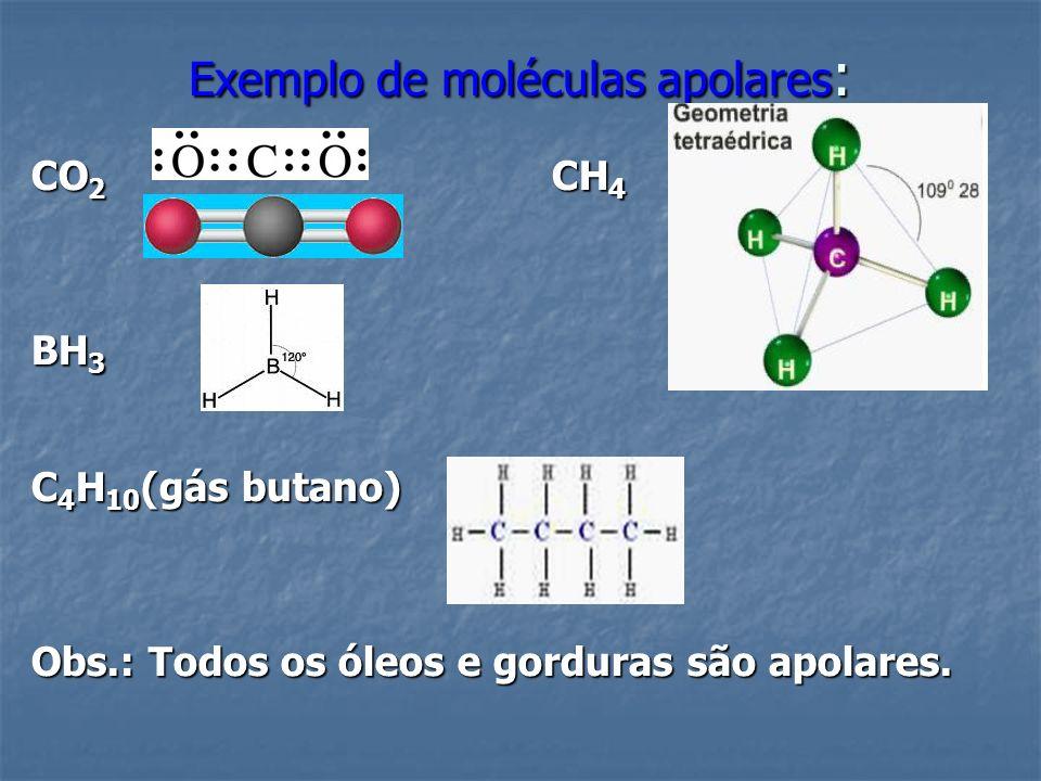 Exemplo de moléculas apolares : CO 2 CH 4 BH 3 C 4 H 10 (gás butano) Obs.: Todos os óleos e gorduras são apolares.