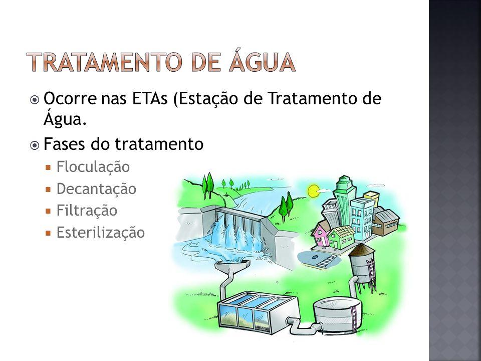 Ocorre nas ETAs (Estação de Tratamento de Água. Fases do tratamento Floculação Decantação Filtração Esterilização