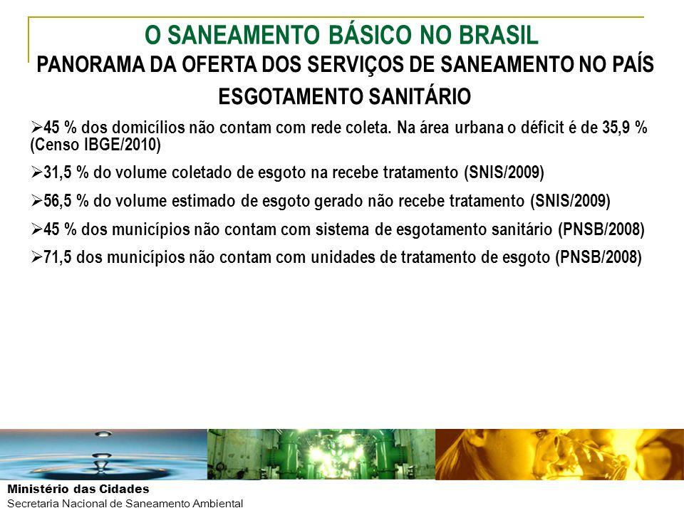 Ministério das Cidades Secretaria Nacional de Saneamento Ambiental PANORAMA DA OFERTA DOS SERVIÇOS DE SANEAMENTO NO PAÍS O SANEAMENTO BÁSICO NO BRASIL