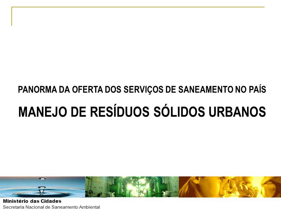 Ministério das Cidades Secretaria Nacional de Saneamento Ambiental PANORMA DA OFERTA DOS SERVIÇOS DE SANEAMENTO NO PAÍS MANEJO DE RESÍDUOS SÓLIDOS URB