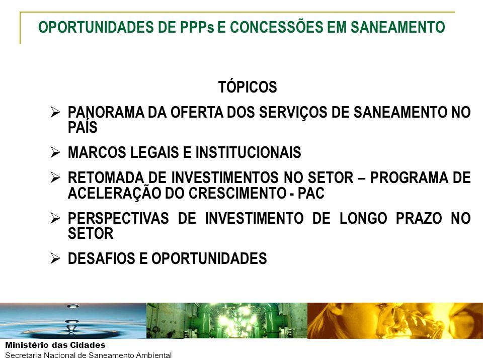 Ministério das Cidades Secretaria Nacional de Saneamento Ambiental PANORAMA DA OFERTA DOS SERVIÇOS DE SANEAMENTO NO PAÍS O SANEAMENTO BÁSICO NO BRASIL ESGOTAMENTO SANITÁRIO 45 % dos domicílios não contam com rede coleta.