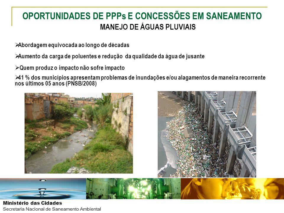Ministério das Cidades Secretaria Nacional de Saneamento Ambiental Abordagem equivocada ao longo de décadas Aumento da carga de poluentes e redução da