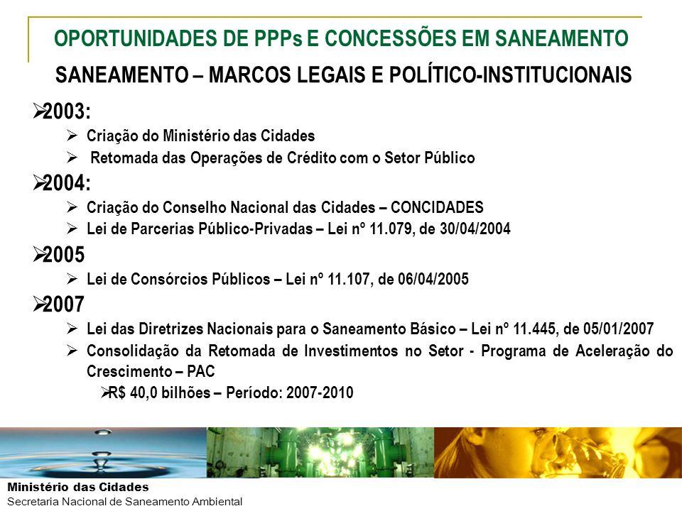 Ministério das Cidades Secretaria Nacional de Saneamento Ambiental 2003: Criação do Ministério das Cidades Retomada das Operações de Crédito com o Set