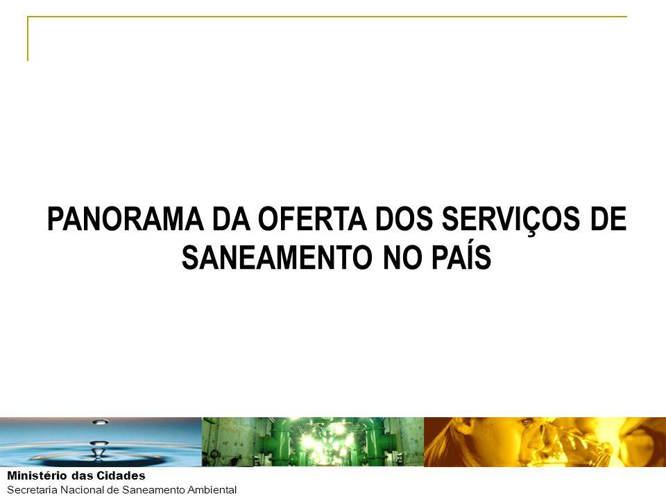 Ministério das Cidades Secretaria Nacional de Saneamento Ambiental PANORAMA DA OFERTA DOS SERVIÇOS DE SANEAMENTO NO PAÍS ABASTECIMENTO DE ÁGUA