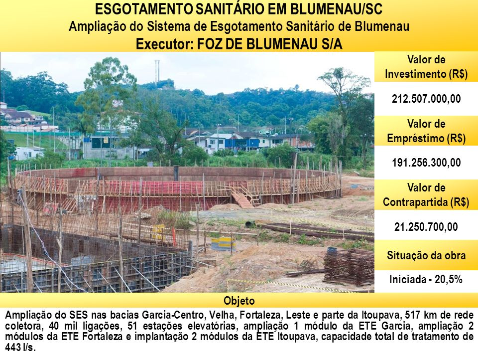 Ministério das Cidades Secretaria Nacional de Saneamento Ambiental Ampliação do SES nas bacias Garcia-Centro, Velha, Fortaleza, Leste e parte da Itoup