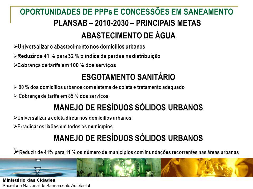 Ministério das Cidades Secretaria Nacional de Saneamento Ambiental PLANSAB – 2010-2030 – PRINCIPAIS METAS ABASTECIMENTO DE ÁGUA Universalizar o abaste