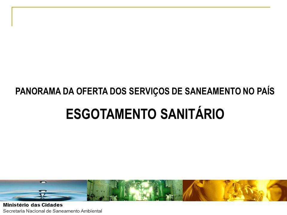 Ministério das Cidades Secretaria Nacional de Saneamento Ambiental POPULAÇÃO TOTAL DE DOMICÍLIOS (x 1.000) % COBERTURA (Rede Coletora) % COBERTURA (Rede Coletora + Fossa Séptica) DÉFICIT (QTE DE DOMICÍLIOS) (x 1.000) Urbana49.22764,175,312.160 Rural8.0973,117,06.723 BRASIL57.32455,567,118.883 Fonte: CENSO IBGE/2010 COBERTURA DE COLETA DE ESGOTAMENTO SANITÁRIO – IBGE/2010 OPORTUNIDADES DE PPPs E CONCESSÕES EM SANEAMENTO PANORAMA DA OFERTA DOS SERVIÇOS DE SANEAMENTO NO PAÍS