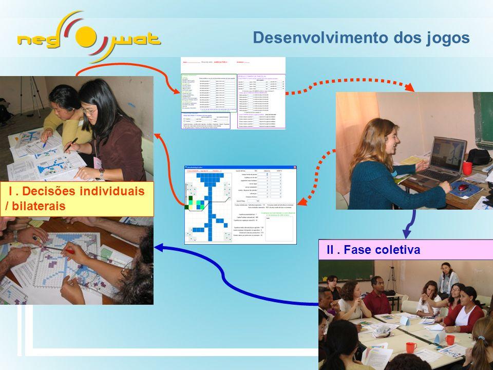 Desenvolvimento dos jogos I. Decisões individuais / bilaterais II. Fase coletiva