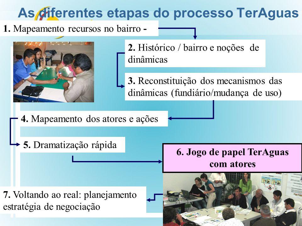 As diferentes etapas do processo TerAguas 1.Mapeamento recursos no bairro - 2.