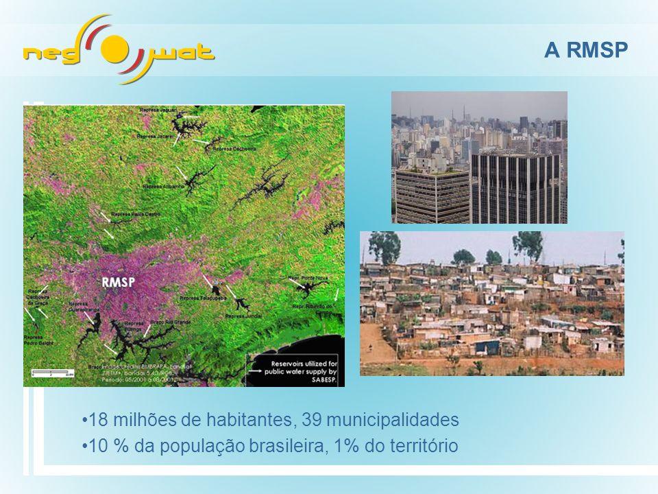 A RMSP 18 milhões de habitantes, 39 municipalidades 10 % da população brasileira, 1% do território