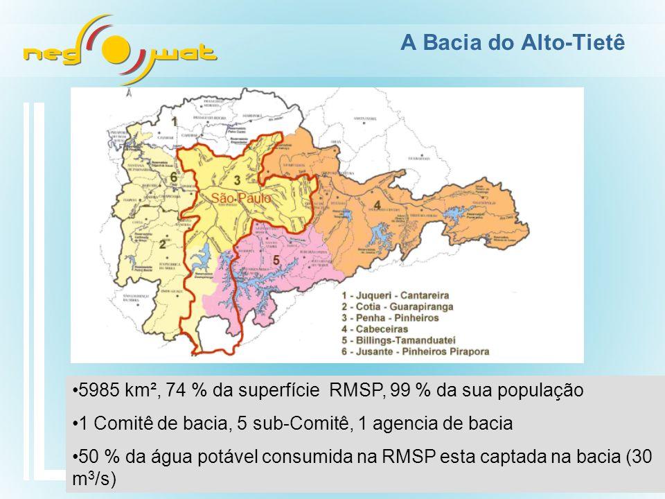 A Bacia do Alto-Tietê 5985 km², 74 % da superfície RMSP, 99 % da sua população 1 Comitê de bacia, 5 sub-Comitê, 1 agencia de bacia 50 % da água potável consumida na RMSP esta captada na bacia (30 m 3 /s)