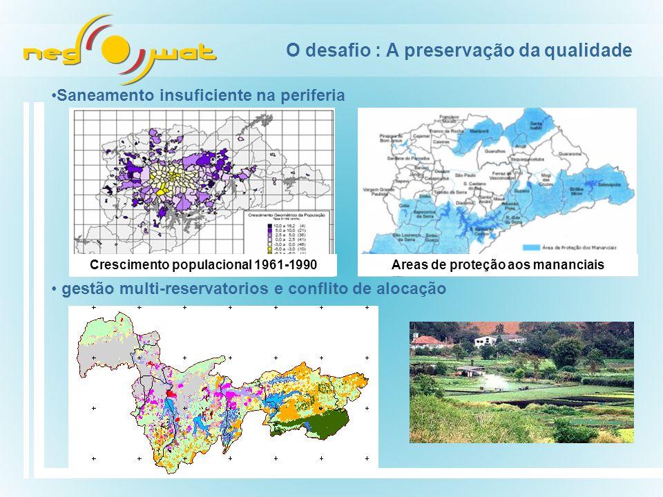Contexto Os jogos Negowat : princípios AguAloca : apresentação e resultados Teraguas : apresentação e resultados Aspectos metodológicas : lições aprendidas