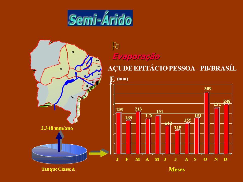 2.348 mm/ano Tanque Classe A E J F M A M J J A S O N D Meses (mm) AÇUDE EPITÁCIO PESSOA - PB/BRASÍL Evaporação Evaporação