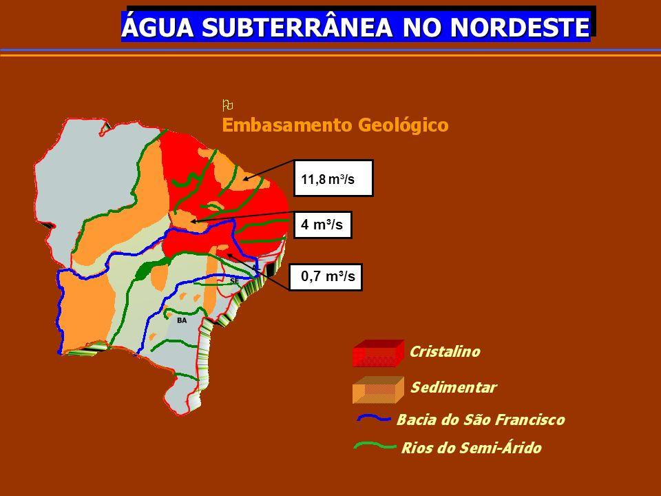 ÁGUA SUBTERRÂNEA NO NORDESTE 4 m³/s 11,8 m³/s 0,7 m³/s