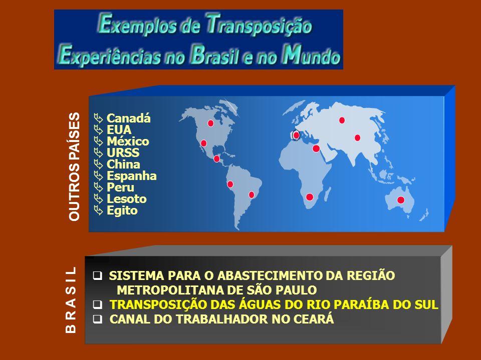 Canadá EUA México URSS China Espanha Peru Lesoto Egito OUTROS PAÍSES B R A S I L SISTEMA PARA O ABASTECIMENTO DA REGIÃO METROPOLITANA DE SÃO PAULO TRA