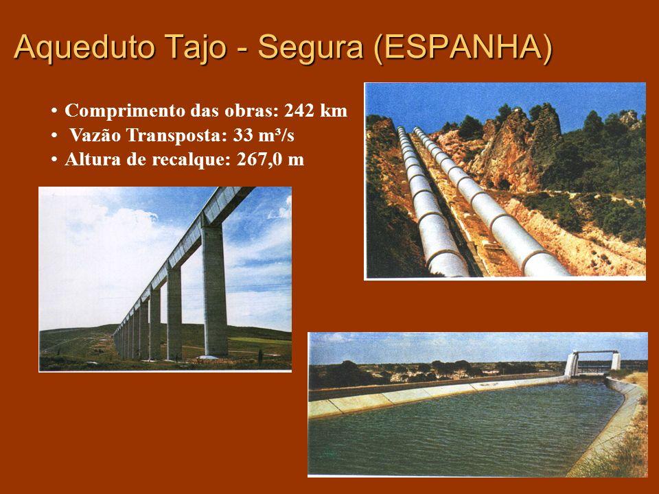 Aqueduto Tajo - Segura (ESPANHA) Comprimento das obras: 242 km Vazão Transposta: 33 m³/s Altura de recalque: 267,0 m