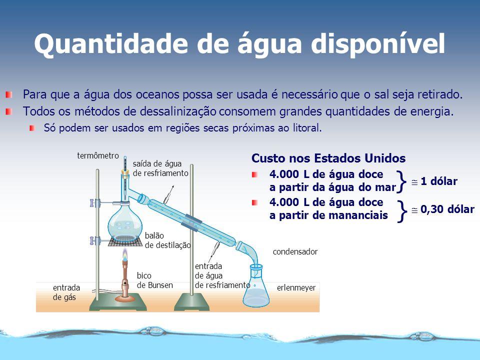 Quantidade de água disponível Para que a água dos oceanos possa ser usada é necessário que o sal seja retirado. Todos os métodos de dessalinização con