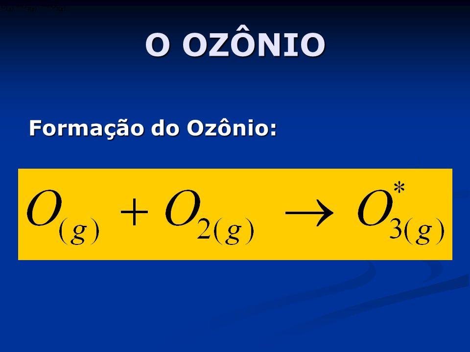 O OZÔNIO Formação do Ozônio: