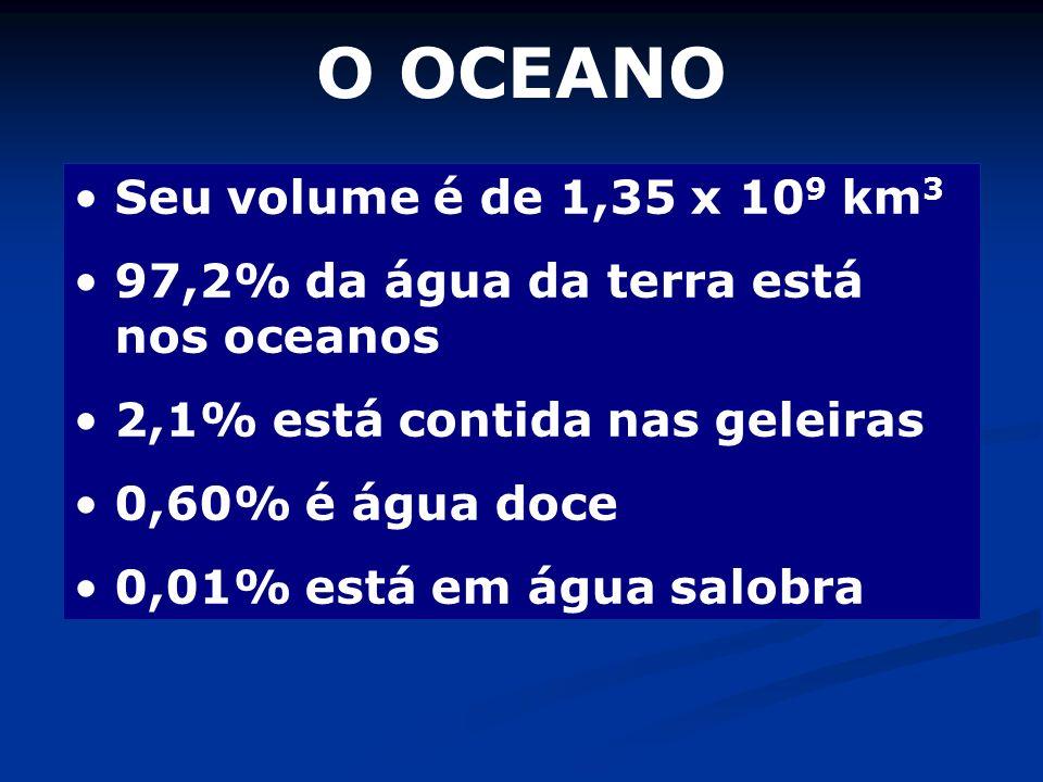 O OCEANO Seu volume é de 1,35 x 10 9 km 3 97,2% da água da terra está nos oceanos 2,1% está contida nas geleiras 0,60% é água doce 0,01% está em água salobra