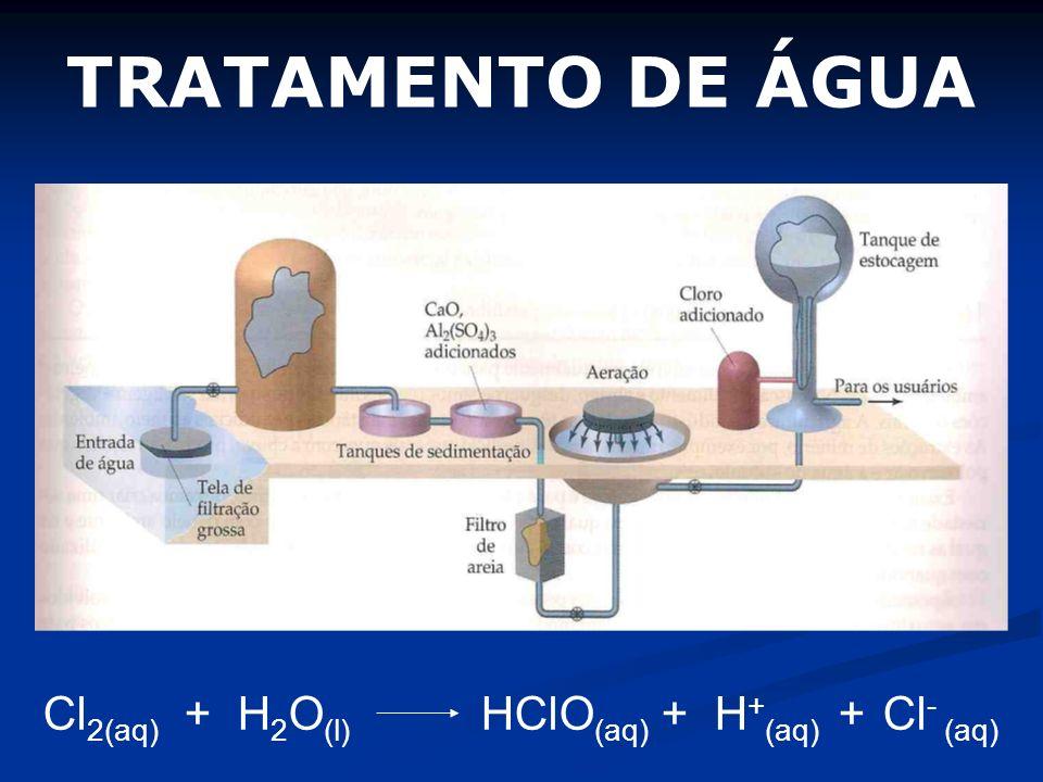 TRATAMENTO DE ÁGUA Cl 2(aq) + H 2 O (l) HClO (aq) + H + (aq) + Cl - (aq)