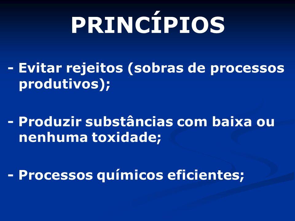 PRINCÍPIOS - Evitar rejeitos (sobras de processos produtivos); - Produzir substâncias com baixa ou nenhuma toxidade; - Processos químicos eficientes;