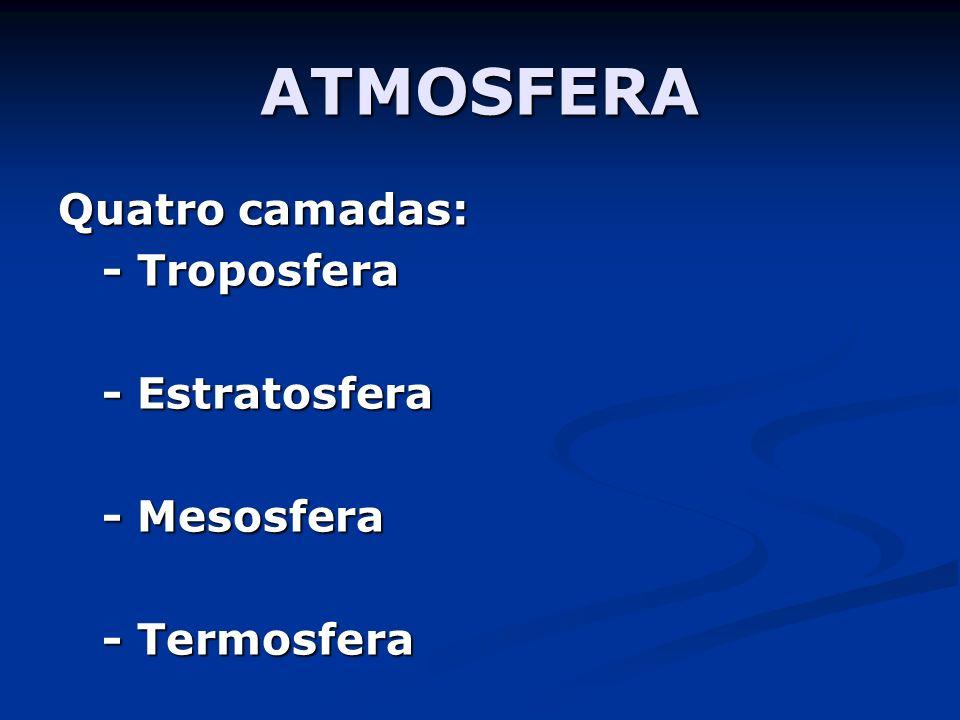 ATMOSFERA Quatro camadas: - Troposfera - Troposfera - Estratosfera - Estratosfera - Mesosfera - Mesosfera - Termosfera - Termosfera