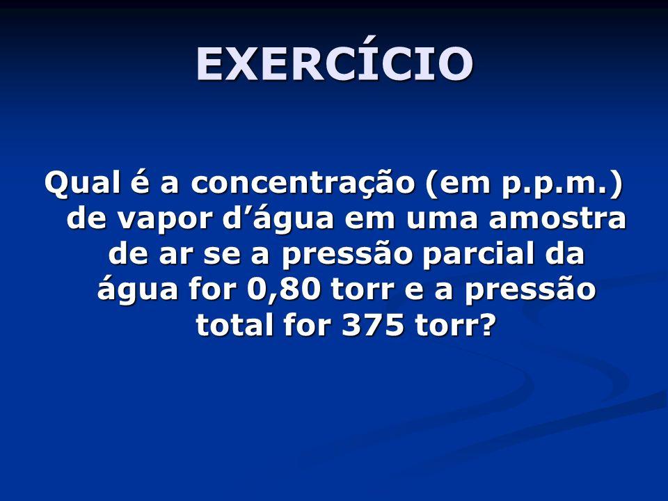 EXERCÍCIO Qual é a concentração (em p.p.m.) de vapor dágua em uma amostra de ar se a pressão parcial da água for 0,80 torr e a pressão total for 375 torr?