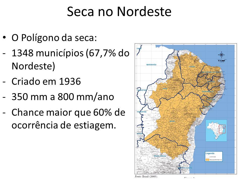 Seca no Nordeste O Polígono da seca: -1348 municípios (67,7% do Nordeste) -Criado em 1936 -350 mm a 800 mm/ano -Chance maior que 60% de ocorrência de