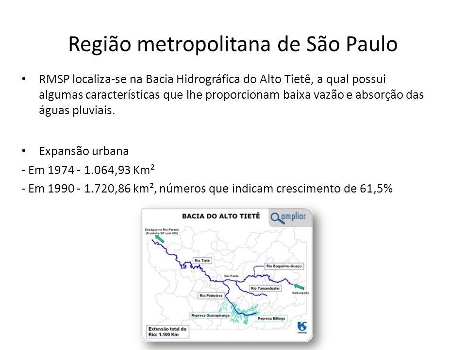 Região metropolitana de São Paulo RMSP localiza-se na Bacia Hidrográfica do Alto Tietê, a qual possui algumas características que lhe proporcionam bai