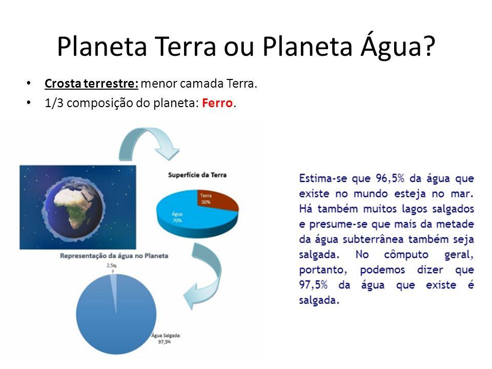 Planeta Terra ou Planeta Água? Crosta terrestre: menor camada Terra. 1/3 composição do planeta: Ferro.
