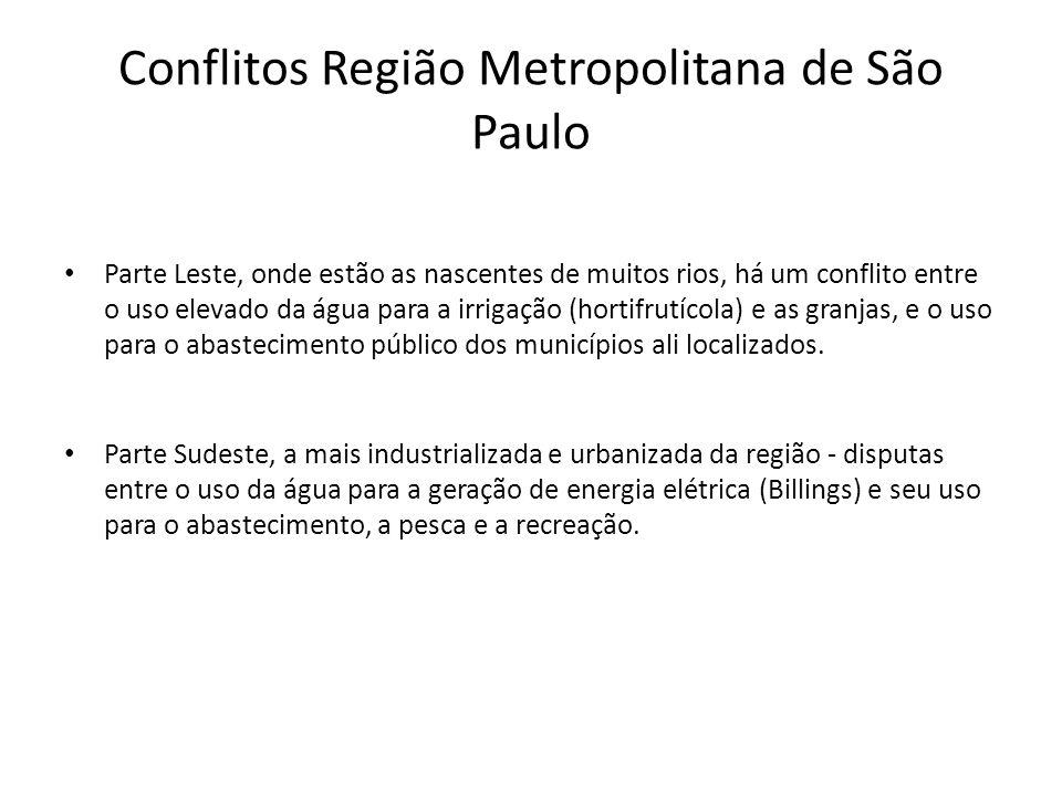 Conflitos Região Metropolitana de São Paulo Parte Leste, onde estão as nascentes de muitos rios, há um conflito entre o uso elevado da água para a irr
