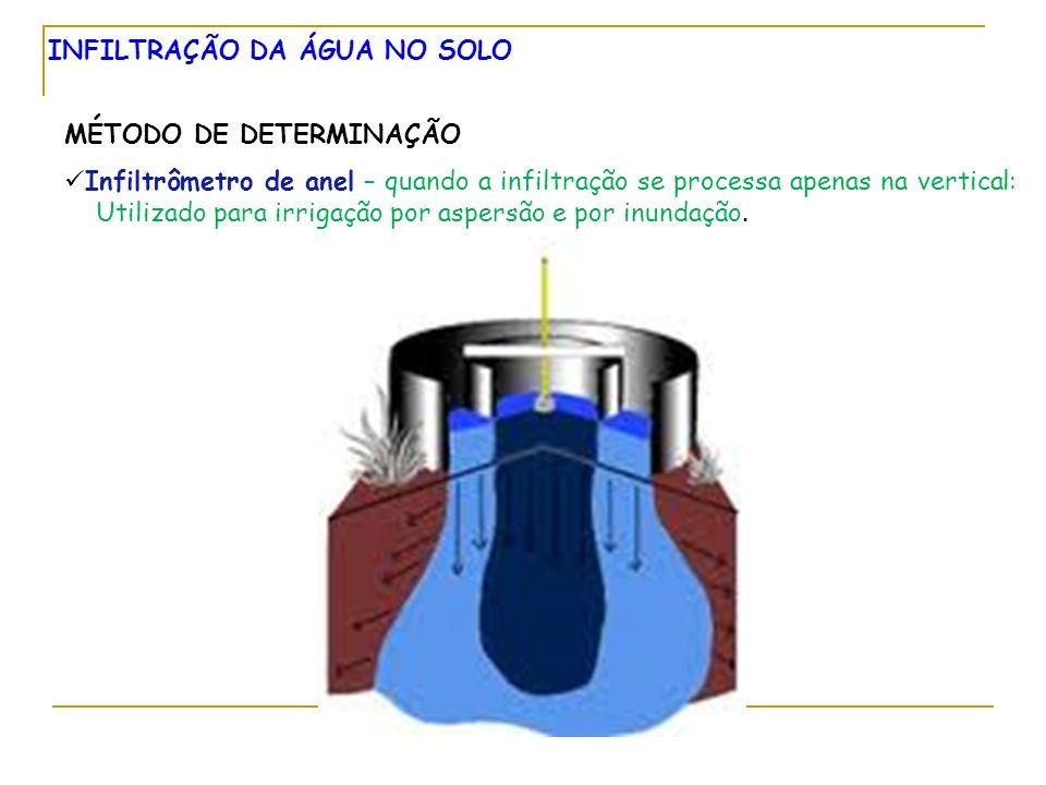 INFILTRAÇÃO DA ÁGUA NO SOLO MÉTODO DE DETERMINAÇÃO Infiltrômetro de anel – quando a infiltração se processa apenas na vertical: Utilizado para irrigaç