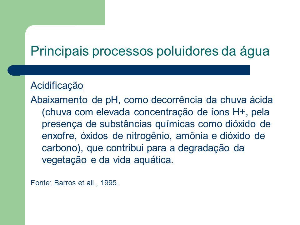 Acidificação Abaixamento de pH, como decorrência da chuva ácida (chuva com elevada concentração de íons H+, pela presença de substâncias químicas como