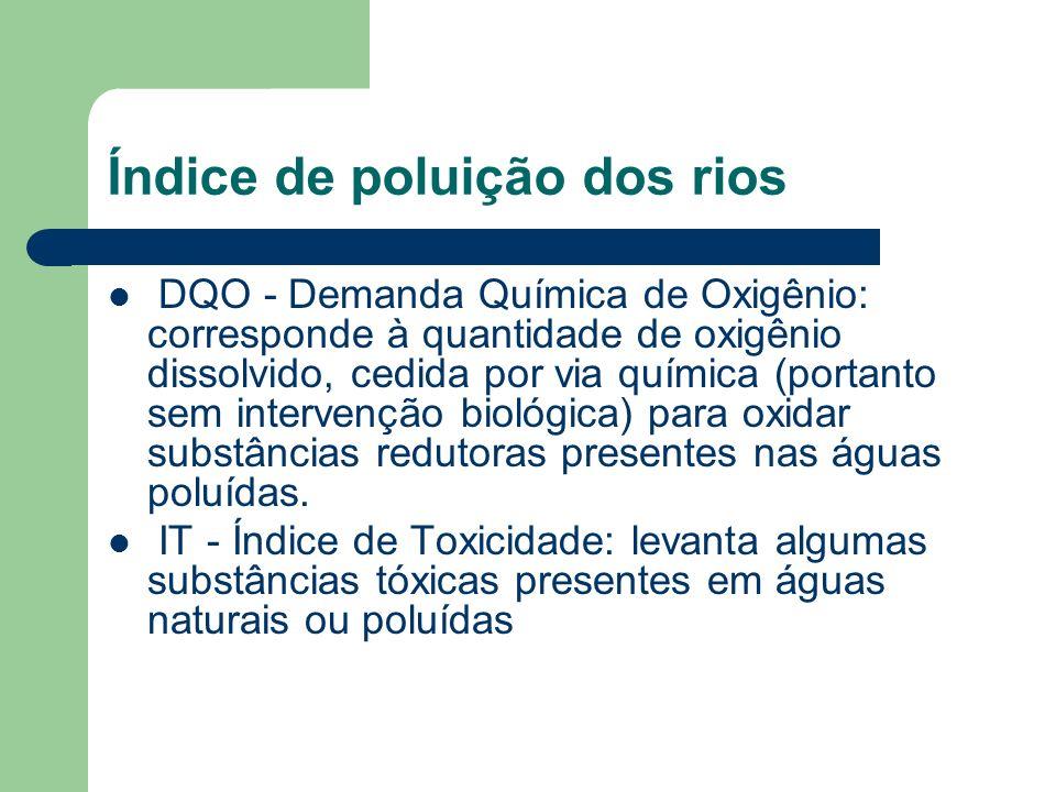 Índice de poluição dos rios DQO - Demanda Química de Oxigênio: corresponde à quantidade de oxigênio dissolvido, cedida por via química (portanto sem i