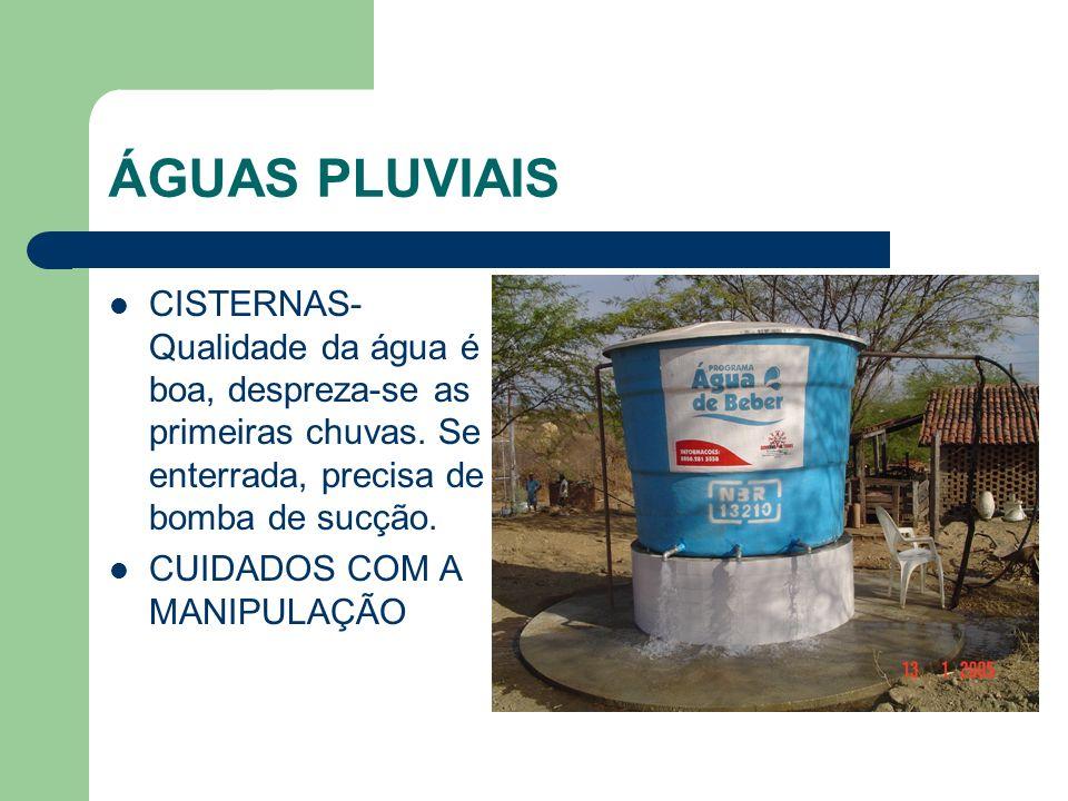 ÁGUAS PLUVIAIS CISTERNAS- Qualidade da água é boa, despreza-se as primeiras chuvas. Se enterrada, precisa de bomba de sucção. CUIDADOS COM A MANIPULAÇ